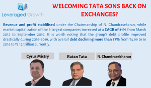 Welcoming TATA Sons back on Exchanges?