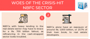 Woes of the Crisis-Hit NBFC Sector