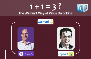 1 + 1 = 3?                                   The Walmart Way of Unlocking