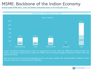 MSME: Backbone of the Indian Economy