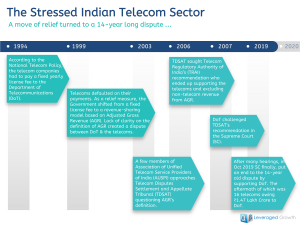 The Stressed Indian Telecom Sector
