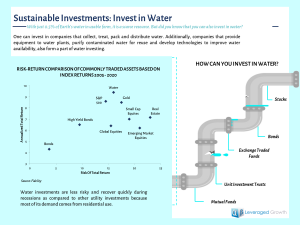 Sustainable Investments: Invest in Water