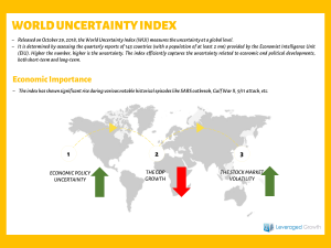 World Uncertainty Index