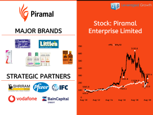 Piramal Enterprises Limited