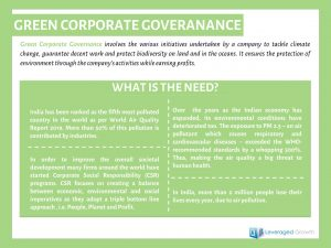 Green Corporate Governance