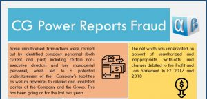 CG Power Reports Fraud