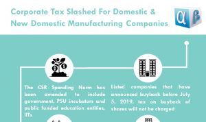 Corporate Tax Slashed for Domestic & New Domestic Manufacturing Companies