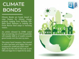 Climate Bonds