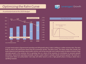 Optimizing the Rahn Curve