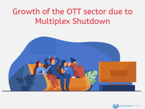 Growth of the OTT sector due to Multiplex Shutdown