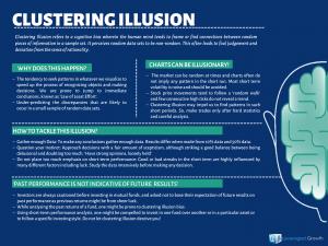Clustering Illusion