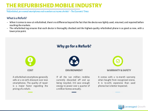 THE REFURBISHED MOBILE INDUSTRY