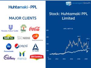 Huhtamaki PPL Limited