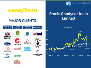 Goodyear India Limited