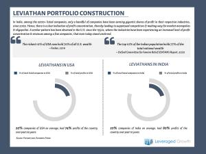 Leviathan Portfolio Construction