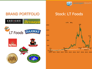 LT FOODS LIMITED