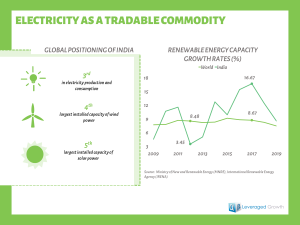Electricity as a Tradable Commodity